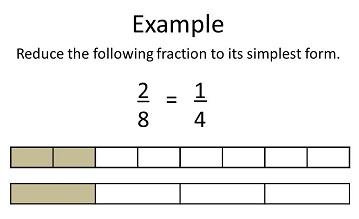 simplest form definition math  Basic Math Fractions: Simplest Form