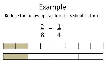 Basic Math Fractions: Simplest Form