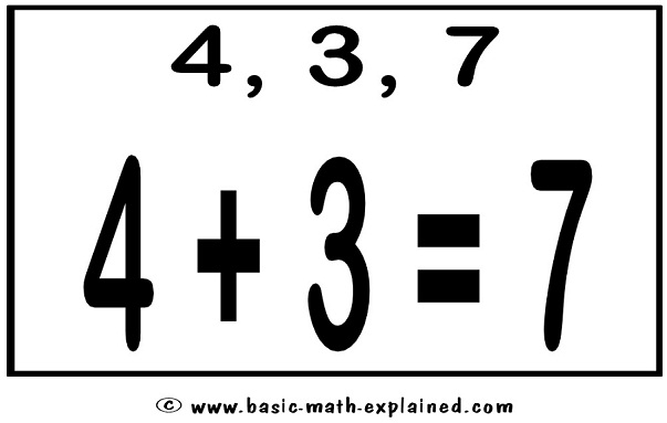 Famous Easy Maths Sums Contemporary - Printable Math Worksheets ...