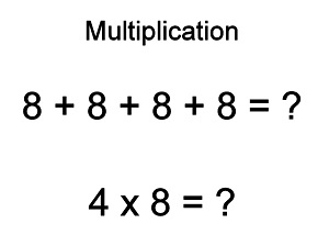 multiple division math factor explained basic total divide div want