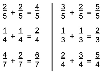 Adding fractions in basic math adding fractions with the same denominator ccuart Gallery