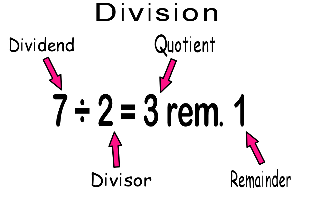 Mathematical terms that mean opposite of